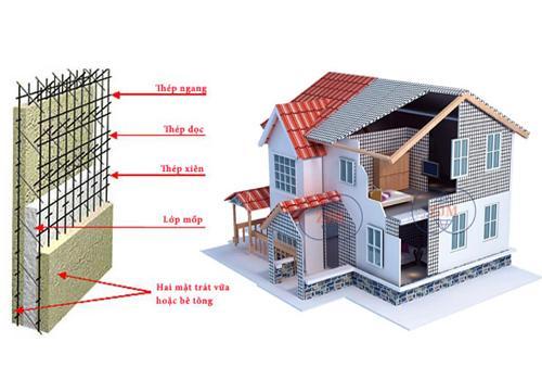 [Hình: VLXD.org_Tam_panel_3D.jpg]